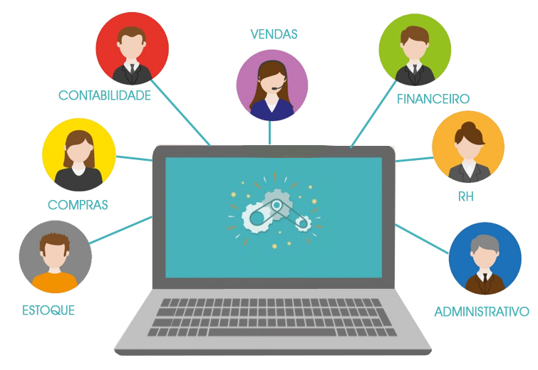 5 dicas para aproveitar ao máximo o seu sistema de gerenciamento empresarial
